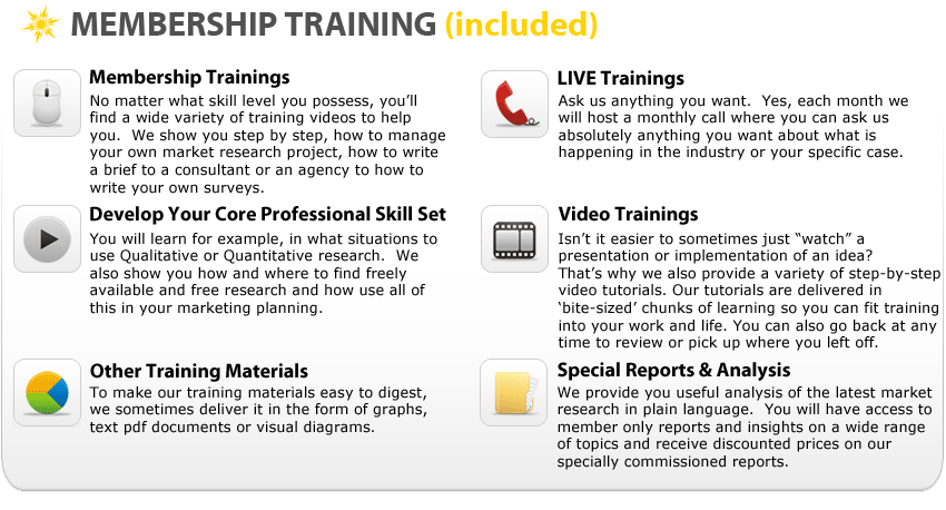 MyTravelResearch.com Training