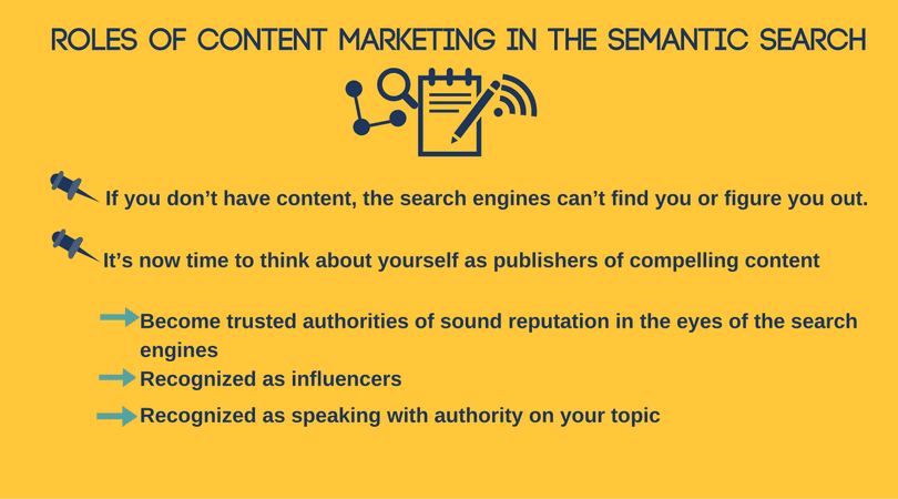 Artificial Intelligence: Roles of content marketing in semantic Search